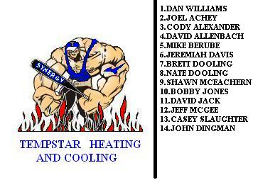 TEMPSTAR HEATING AND COOLING -- GODDARD, KS