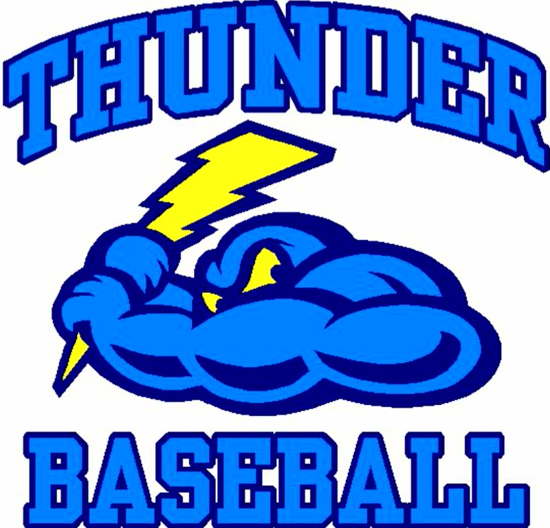minor league thunder rh minorleaguethunder blogspot com thunder minor league baseball logo thunder minor league baseball logo