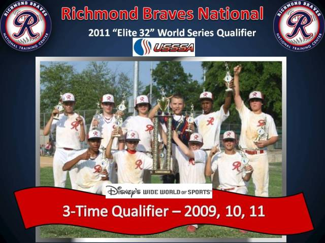 RICHMOND BRAVES NATIONAL -- PR WILLIAM COUNTY, VA