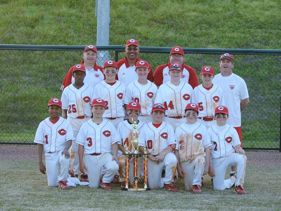 GERMANTOWN GIANTS -- GERMANTOWN, TNW